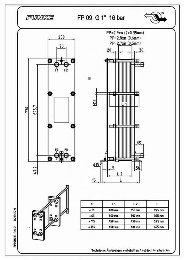 Пластинчатый стандартный теплообменник Funke FP 16 Чайковский Пластинчатый теплообменник Анвитэк AMX 250 Ростов-на-Дону